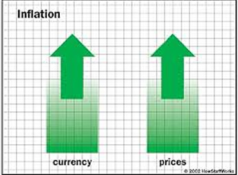 Ghana Producer Price Inflation for June stands at 23.1%