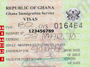 Ghana gets new border control and visa management system at Kotoka Airport